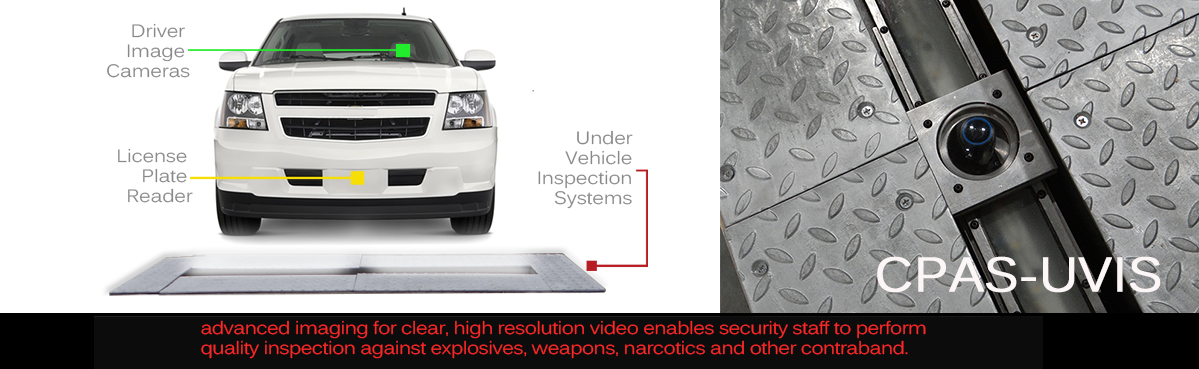 Under Vehicle Security Systems